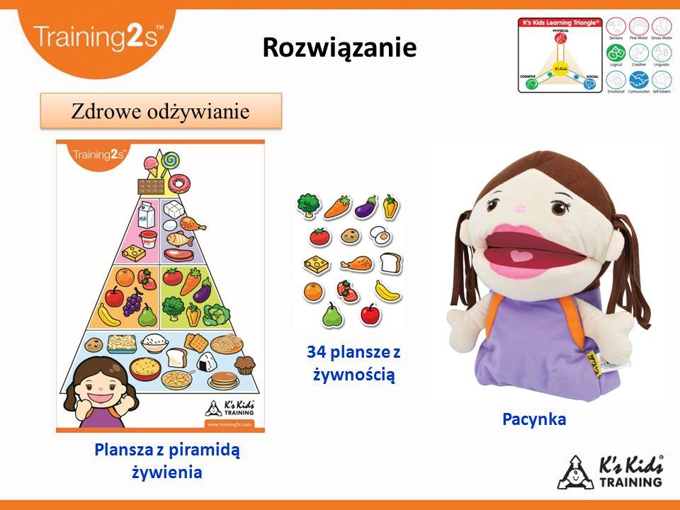 34 plansze z żywnością Plansza z piramidą żywienia Pacynka Zdrowe odżywianie Rozwiązanie