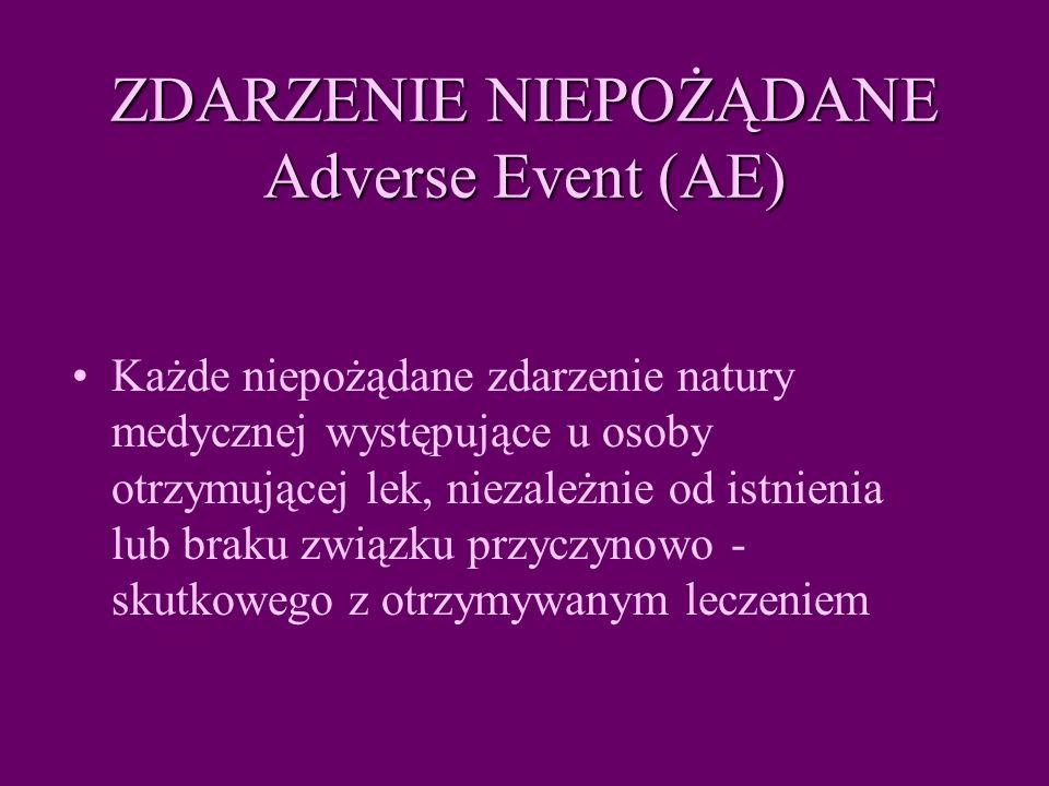 ZDARZENIE NIEPOŻĄDANE Adverse Event (AE) Każde niepożądane zdarzenie natury medycznej występujące u osoby otrzymującej lek, niezależnie od istnienia lub braku związku przyczynowo - skutkowego z otrzymywanym leczeniem