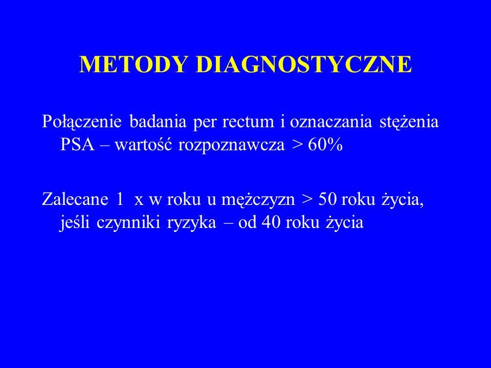 METODY DIAGNOSTYCZNE Połączenie badania per rectum i oznaczania stężenia PSA – wartość rozpoznawcza > 60% Zalecane 1 x w roku u mężczyzn > 50 roku życia, jeśli czynniki ryzyka – od 40 roku życia