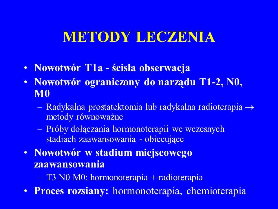 METODY LECZENIA Nowotwór T1a - ścisła obserwacja Nowotwór ograniczony do narządu T1-2, N0, M0 –Radykalna prostatektomia lub radykalna radioterapia  metody równoważne –Próby dołączania hormonoterapii we wczesnych stadiach zaawansowania - obiecujące Nowotwór w stadium miejscowego zaawansowania –T3 N0 M0: hormonoterapia + radioterapia Proces rozsiany: hormonoterapia, chemioterapia
