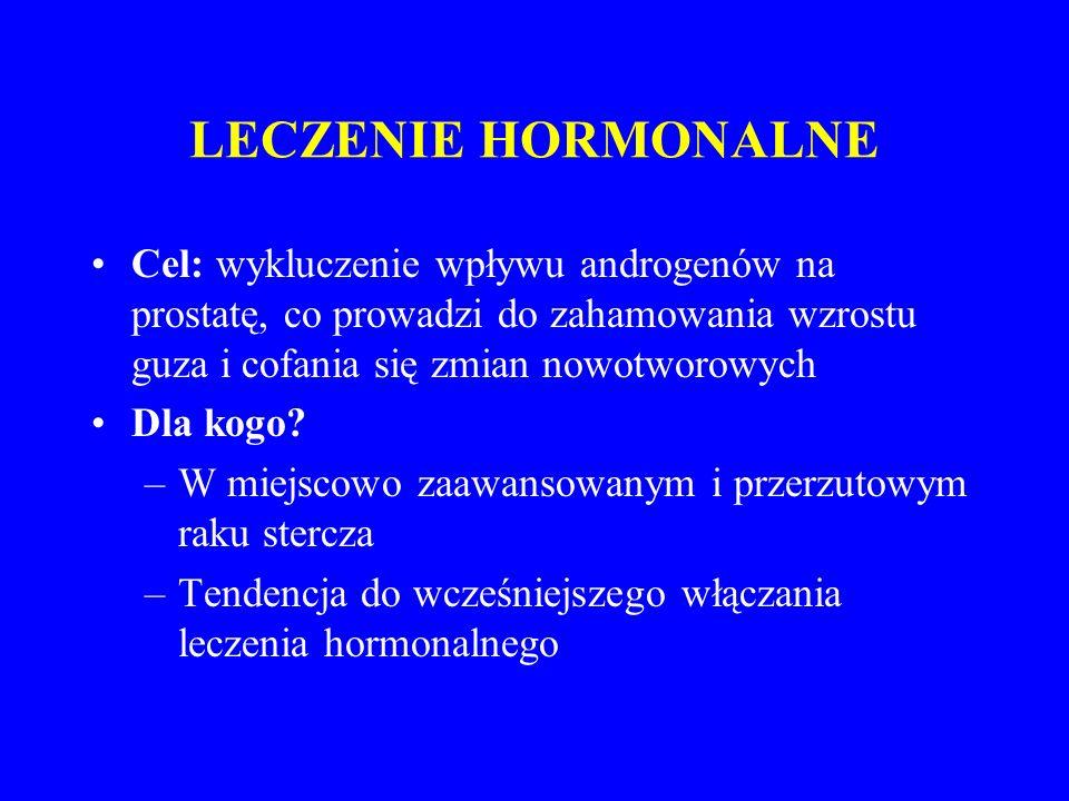 LECZENIE HORMONALNE Cel: wykluczenie wpływu androgenów na prostatę, co prowadzi do zahamowania wzrostu guza i cofania się zmian nowotworowych Dla kogo.