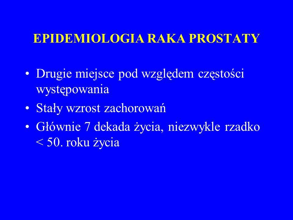 Rak nerki czynniki ryzyka palenie papierosów (u palaczy ryzyko 40% większe) dieta bogatobiałkowa otyłość (głównie u kobiet) związki chemiczne: azbest, kadm pracownicy garbarni, fabryk butów występowanie rodzinne torbielowatość nerek choroba von Hippel-Lindau: naczyniak siatkówki, hemangioblastoma móżdżku, torbiele trzustki