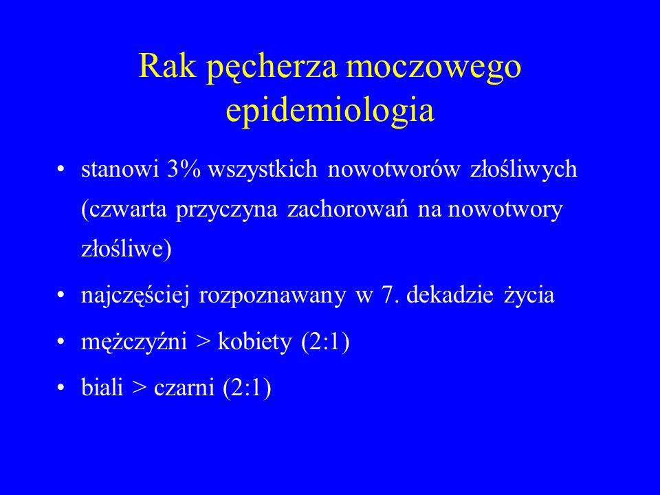 Rak pęcherza moczowego epidemiologia stanowi 3% wszystkich nowotworów złośliwych (czwarta przyczyna zachorowań na nowotwory złośliwe) najczęściej rozpoznawany w 7.