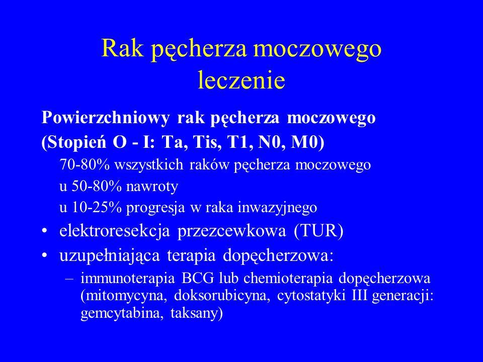 Rak pęcherza moczowego leczenie Powierzchniowy rak pęcherza moczowego (Stopień O - I: Ta, Tis, T1, N0, M0) 70-80% wszystkich raków pęcherza moczowego u 50-80% nawroty u 10-25% progresja w raka inwazyjnego elektroresekcja przezcewkowa (TUR) uzupełniająca terapia dopęcherzowa: –immunoterapia BCG lub chemioterapia dopęcherzowa (mitomycyna, doksorubicyna, cytostatyki III generacji: gemcytabina, taksany)