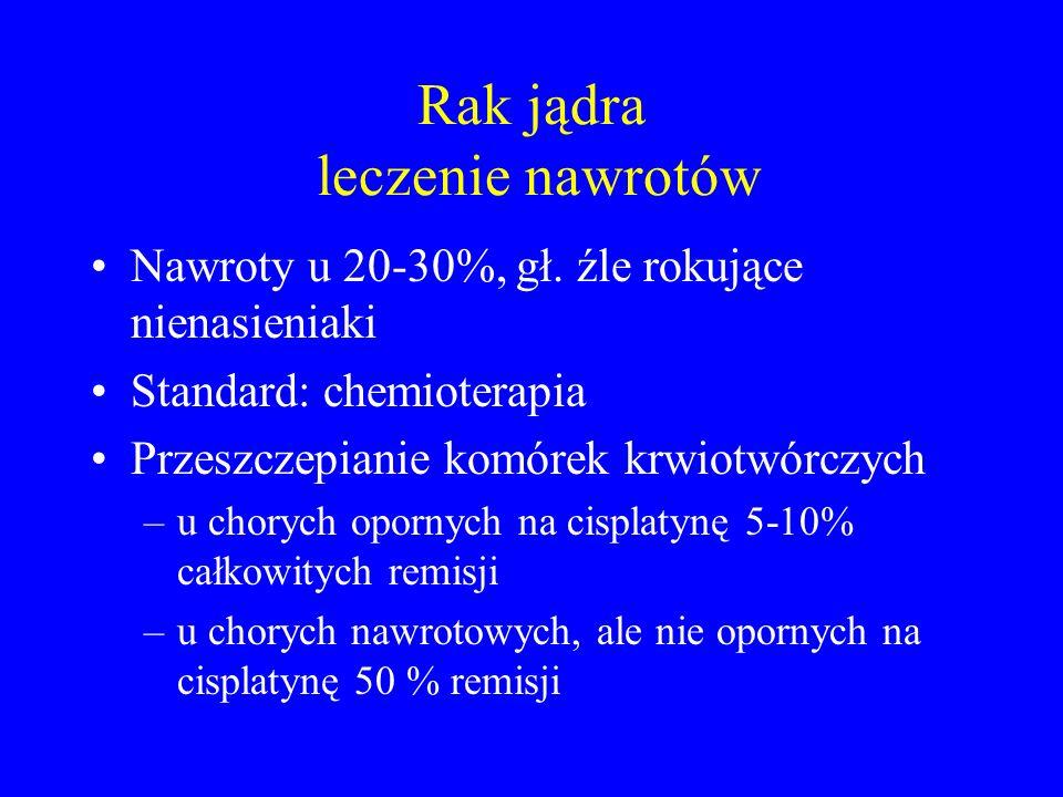 Rak jądra leczenie nawrotów Nawroty u 20-30%, gł.