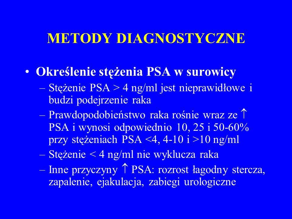 METODY DIAGNOSTYCZNE Określenie stężenia PSA w surowicy –Stężenie PSA > 4 ng/ml jest nieprawidłowe i budzi podejrzenie raka –Prawdopodobieństwo raka rośnie wraz ze  PSA i wynosi odpowiednio 10, 25 i 50-60% przy stężeniach PSA 10 ng/ml –Stężenie < 4 ng/ml nie wyklucza raka –Inne przyczyny  PSA: rozrost łagodny stercza, zapalenie, ejakulacja, zabiegi urologiczne