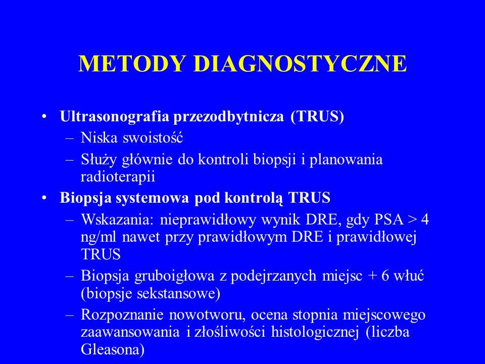 METODY DIAGNOSTYCZNE Ultrasonografia przezodbytnicza (TRUS) –Niska swoistość –Służy głównie do kontroli biopsji i planowania radioterapii Biopsja systemowa pod kontrolą TRUS –Wskazania: nieprawidłowy wynik DRE, gdy PSA > 4 ng/ml nawet przy prawidłowym DRE i prawidłowej TRUS –Biopsja gruboigłowa z podejrzanych miejsc + 6 włuć (biopsje sekstansowe) –Rozpoznanie nowotworu, ocena stopnia miejscowego zaawansowania i złośliwości histologicznej (liczba Gleasona)