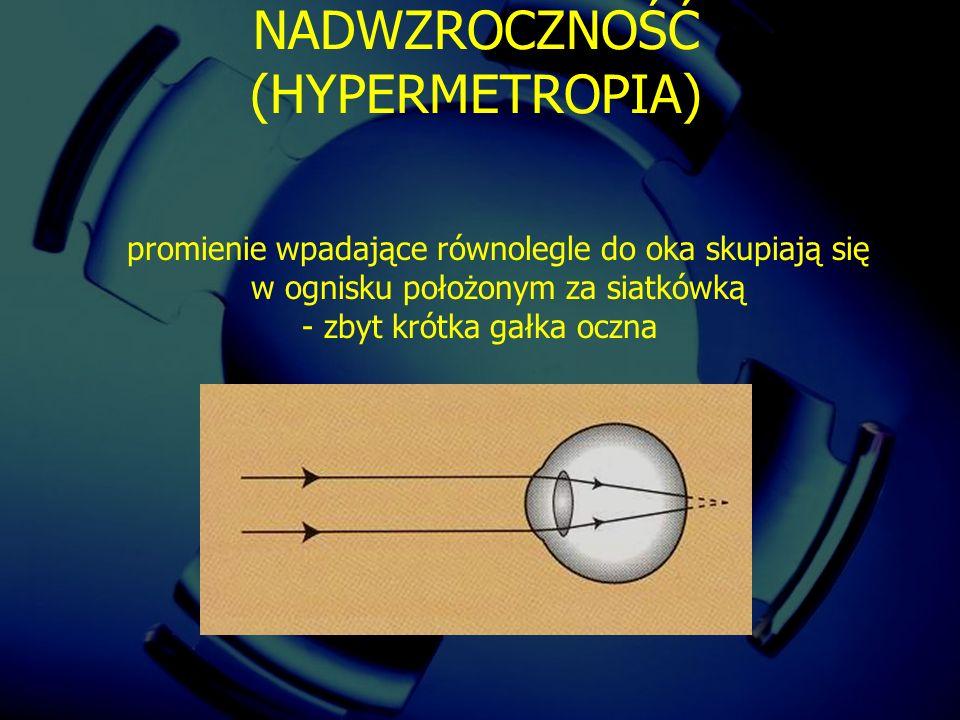 promienie wpadające równolegle do oka skupiają się w ognisku położonym za siatkówką - zbyt krótka gałka oczna NADWZROCZNOŚĆ (HYPERMETROPIA)