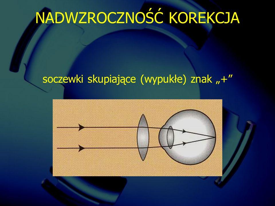 """soczewki skupiające (wypukłe) znak """"+ NADWZROCZNOŚĆ KOREKCJA"""