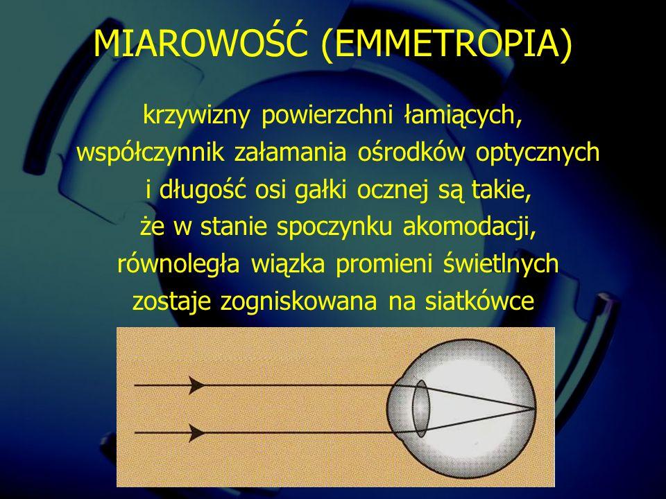 krzywizny powierzchni łamiących, współczynnik załamania ośrodków optycznych i długość osi gałki ocznej są takie, że w stanie spoczynku akomodacji, równoległa wiązka promieni świetlnych zostaje zogniskowana na siatkówce MIAROWOŚĆ (EMMETROPIA)