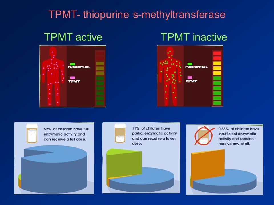 TPMT active TPMT inactive TPMT- thiopurine s-methyltransferase