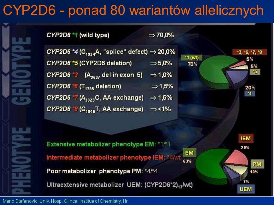 CYP2D6 - ponad 80 wariantów allelicznych Mario Stefanovic, Univ.
