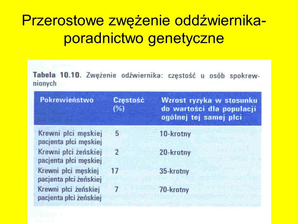 Przerostowe zwężenie oddźwiernika- poradnictwo genetyczne
