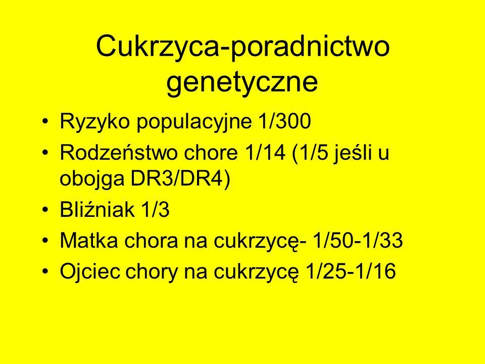 Cukrzyca-poradnictwo genetyczne Ryzyko populacyjne 1/300 Rodzeństwo chore 1/14 (1/5 jeśli u obojga DR3/DR4) Bliźniak 1/3 Matka chora na cukrzycę- 1/50
