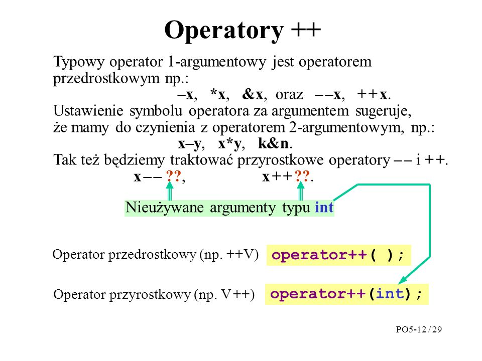Operatory ++ operator++( ); operator++(int); Operator przedrostkowy (np.