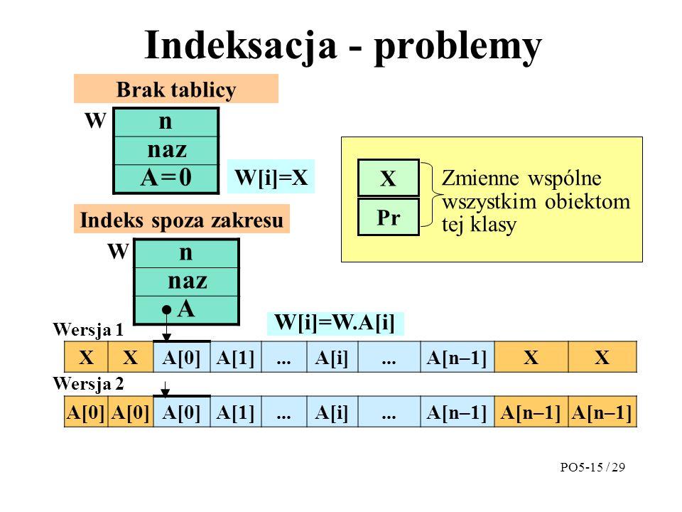 Indeksacja - problemy Brak tablicy n naz A XXA[0]A[1]...A[i]...A[n–1]XX X Pr Zmienne wspólne wszystkim obiektom tej klasy n naz A = 0A = 0 W W[i]=X Indeks spoza zakresu A[0] A[1]...A[i]...A[n–1] Wersja 1 Wersja 2 W[i]=W.A[i] W PO5-15 / 29
