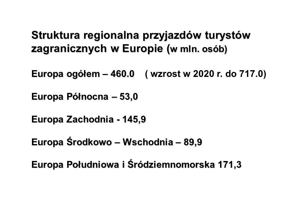 Struktura regionalna przyjazdów turystów zagranicznych w Europie ( w mln.