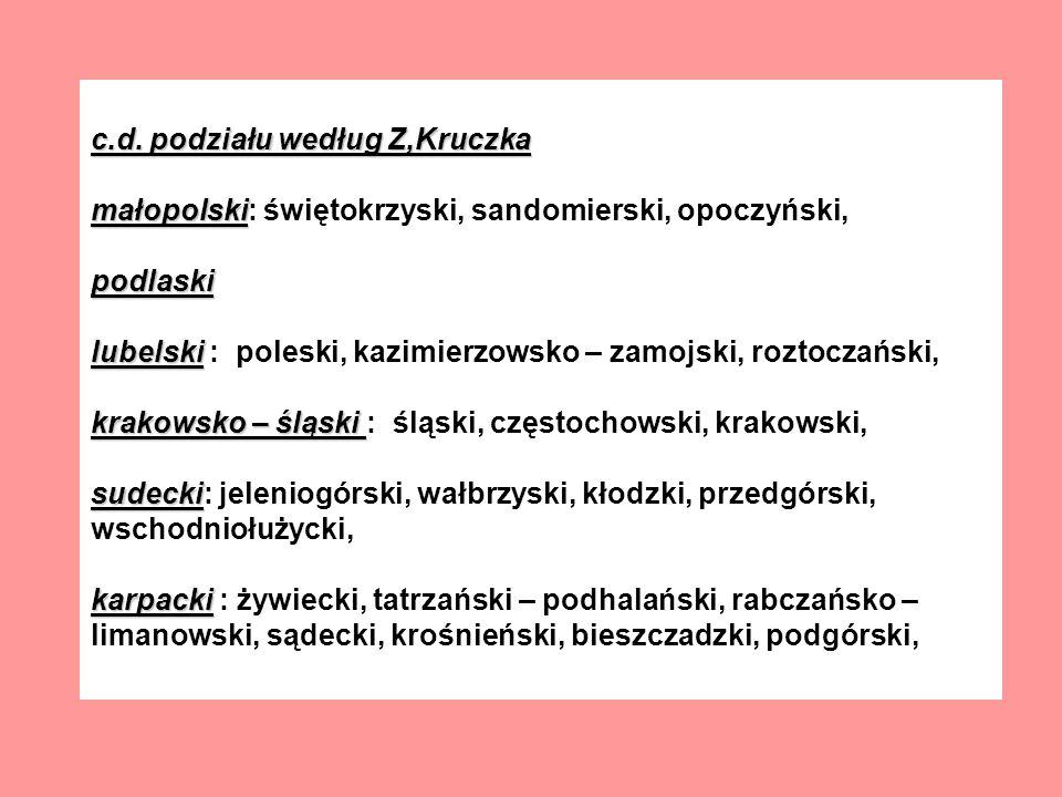 c.d. podziału według Z,Kruczka małopolski małopolski: świętokrzyski, sandomierski, opoczyński,podlaski lubelski lubelski : poleski, kazimierzowsko – z