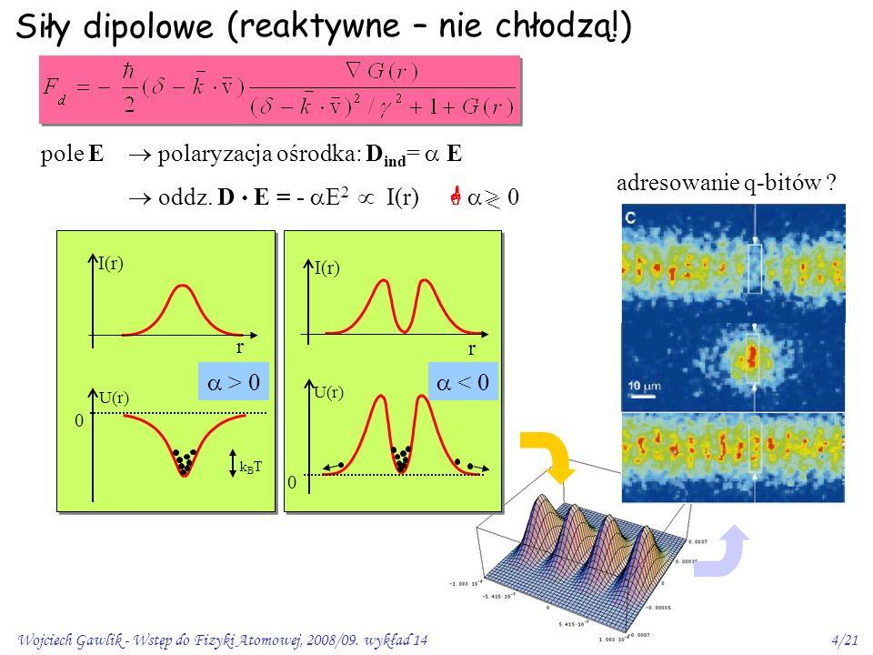 Wojciech Gawlik - Wstęp do Fizyki Atomowej, 2008/09. wykład 144/21 (reaktywne – nie chłodzą!) Siły dipolowe pole E  polaryzacja ośrodka: D ind =  E