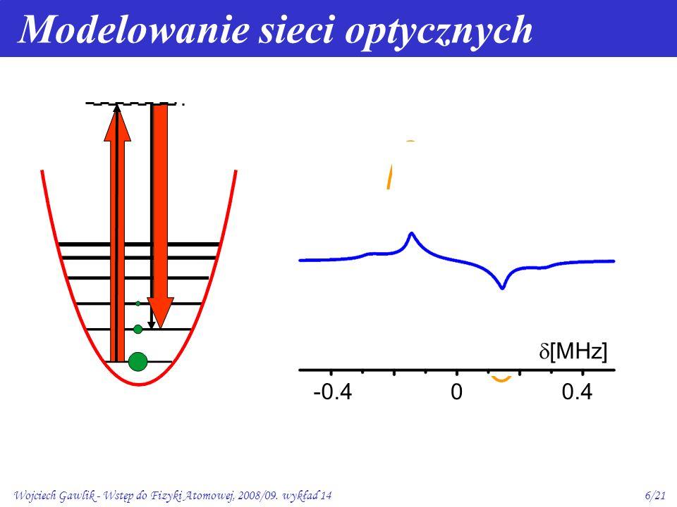 Wojciech Gawlik - Wstęp do Fizyki Atomowej, 2008/09. wykład 146/21 Modelowanie sieci optycznych 0 -0.4  [MHz] 0.4