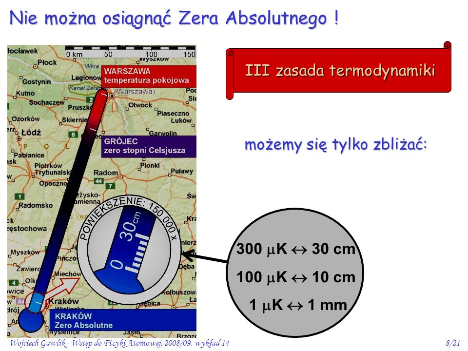 Wojciech Gawlik - Wstęp do Fizyki Atomowej, 2008/09. wykład 148/21 Nie można osiągnąć Zera Absolutnego ! możemy się tylko zbliżać: 300  K  30 cm 100