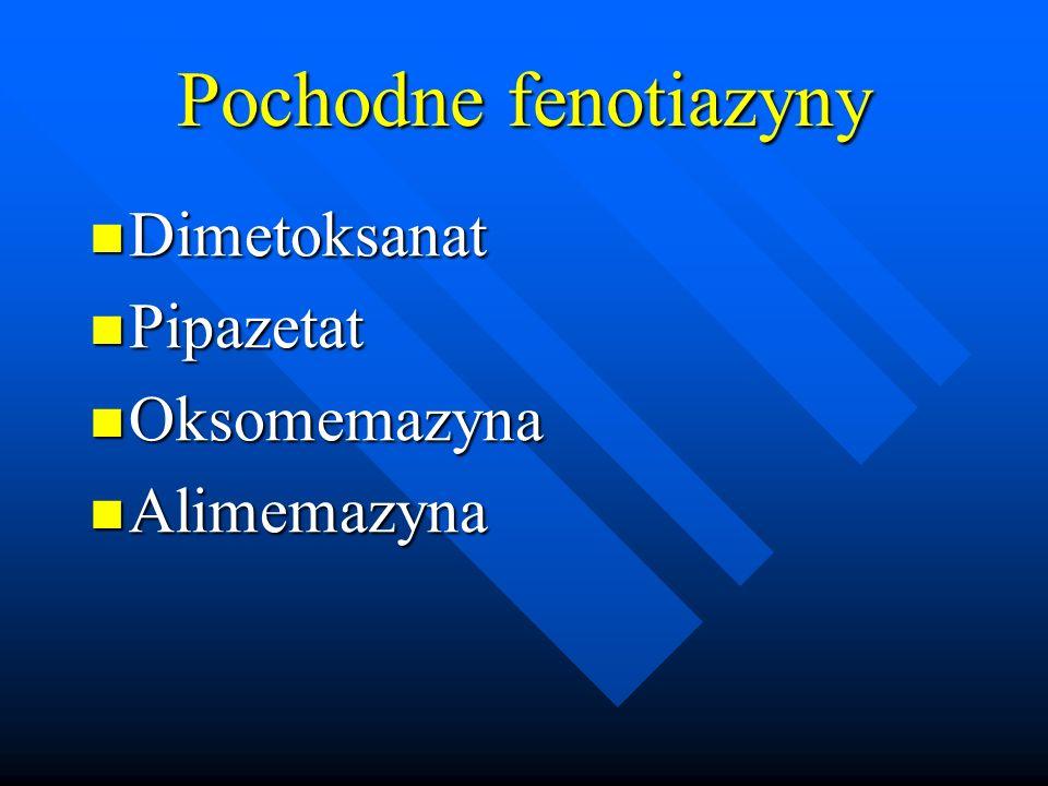 Pochodne fenotiazyny Dimetoksanat Dimetoksanat Pipazetat Pipazetat Oksomemazyna Oksomemazyna Alimemazyna Alimemazyna
