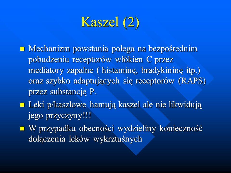 Kaszel (2) Mechanizm powstania polega na bezpośrednim pobudzeniu receptorów włókien C przez mediatory zapalne ( histaminę, bradykininę itp.) oraz szyb