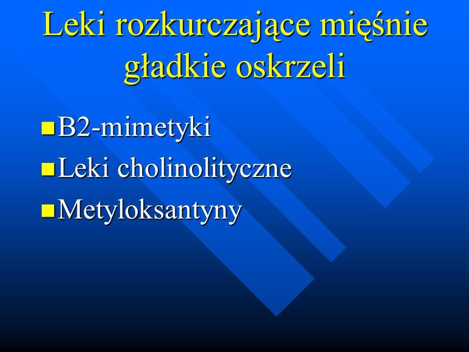 Leki rozkurczające mięśnie gładkie oskrzeli B2-mimetyki B2-mimetyki Leki cholinolityczne Leki cholinolityczne Metyloksantyny Metyloksantyny