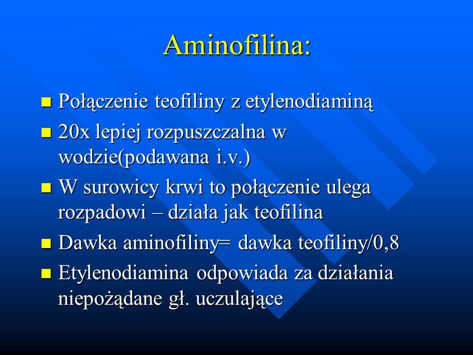Aminofilina: Połączenie teofiliny z etylenodiaminą Połączenie teofiliny z etylenodiaminą 20x lepiej rozpuszczalna w wodzie(podawana i.v.) 20x lepiej r
