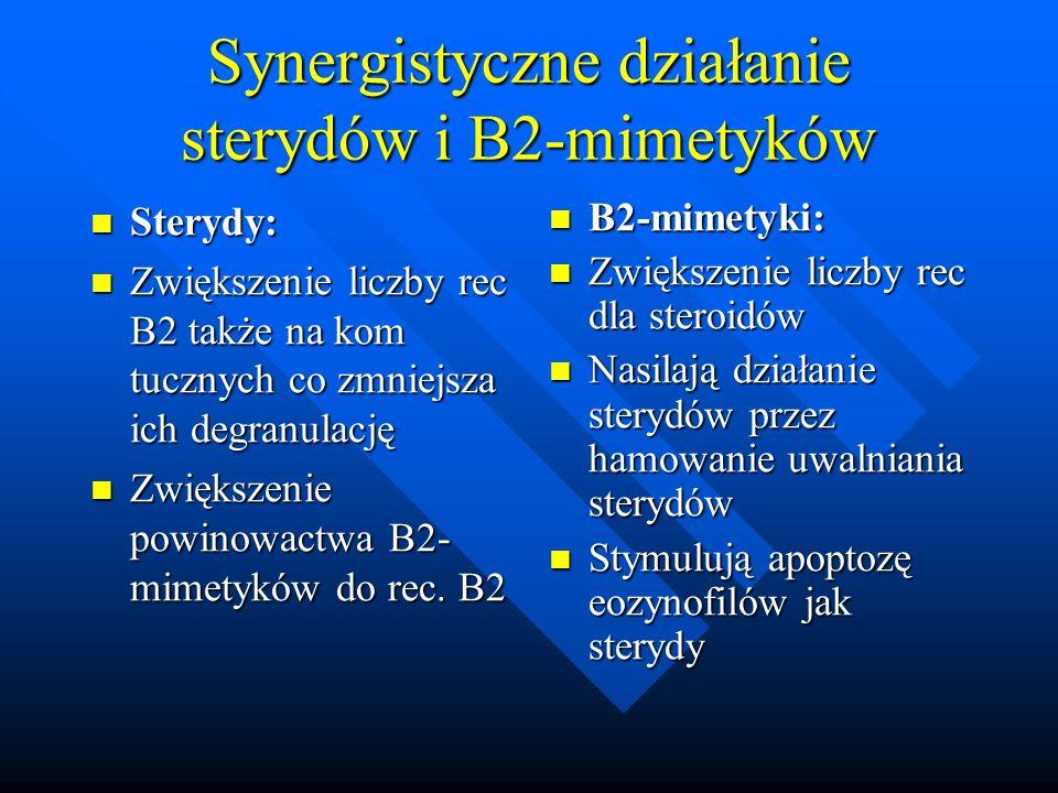Synergistyczne działanie sterydów i B2-mimetyków Sterydy: Sterydy: Zwiększenie liczby rec B2 także na kom tucznych co zmniejsza ich degranulację Zwięk