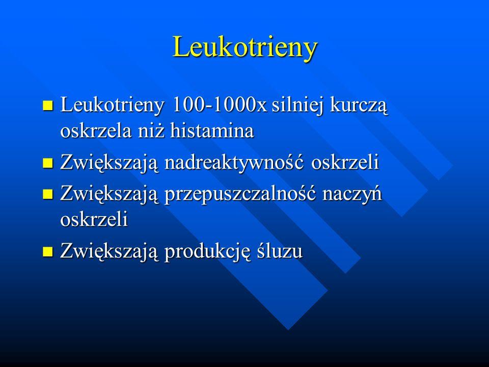 Leukotrieny Leukotrieny 100-1000x silniej kurczą oskrzela niż histamina Leukotrieny 100-1000x silniej kurczą oskrzela niż histamina Zwiększają nadreak