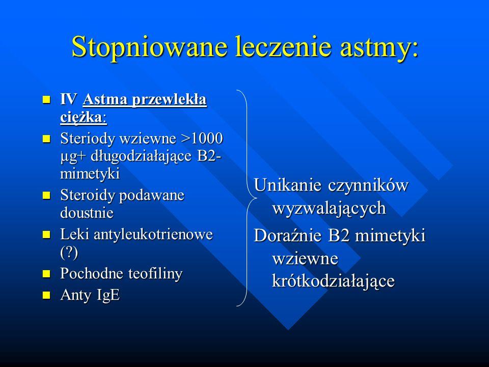 Stopniowane leczenie astmy: IV Astma przewlekła ciężka: IV Astma przewlekła ciężka: Steriody wziewne >1000 µg+ długodziałające B2- mimetyki Steriody w