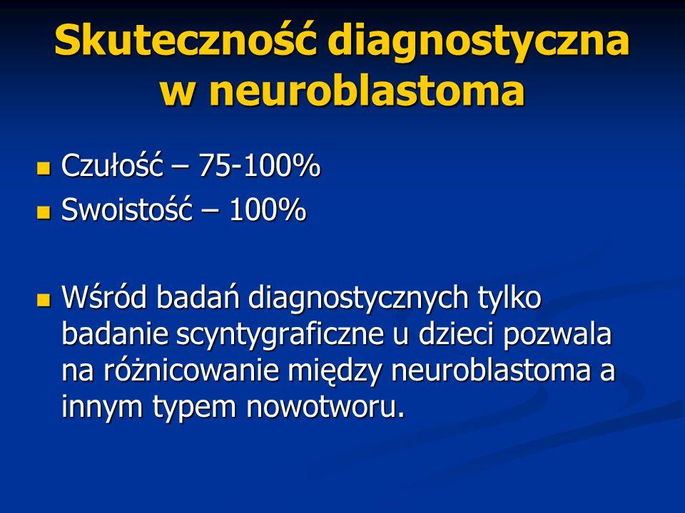 Skuteczność diagnostyczna w neuroblastoma Czułość – 75-100% Czułość – 75-100% Swoistość – 100% Swoistość – 100% Wśród badań diagnostycznych tylko bada