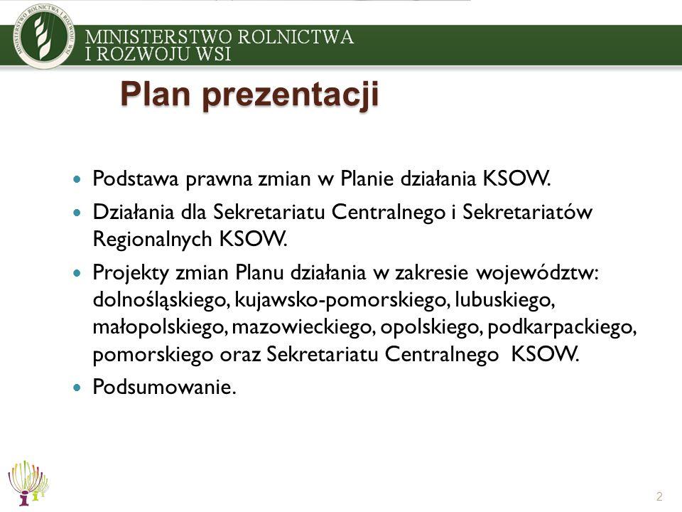 2 Plan prezentacji Plan prezentacji Podstawa prawna zmian w Planie działania KSOW. Działania dla Sekretariatu Centralnego i Sekretariatów Regionalnych