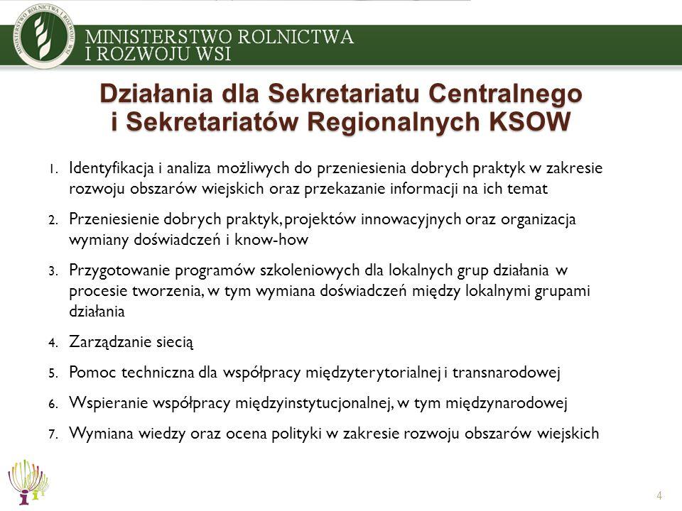 4 Działania dla Sekretariatu Centralnego i Sekretariatów Regionalnych KSOW 1. Identyfikacja i analiza możliwych do przeniesienia dobrych praktyk w zak