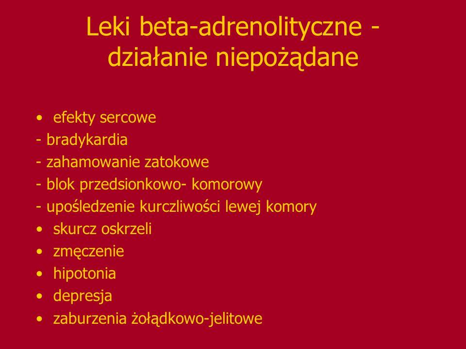 Leki beta-adrenolityczne - działanie niepożądane efekty sercowe - bradykardia - zahamowanie zatokowe - blok przedsionkowo- komorowy - upośledzenie kur