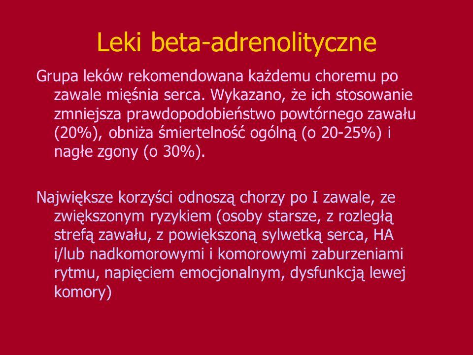 Leki beta-adrenolityczne Grupa leków rekomendowana każdemu choremu po zawale mięśnia serca. Wykazano, że ich stosowanie zmniejsza prawdopodobieństwo p
