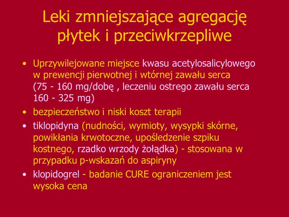 Leki zmniejszające agregację płytek i przeciwkrzepliwe Uprzywilejowane miejsce kwasu acetylosalicylowego w prewencji pierwotnej i wtórnej zawału serca