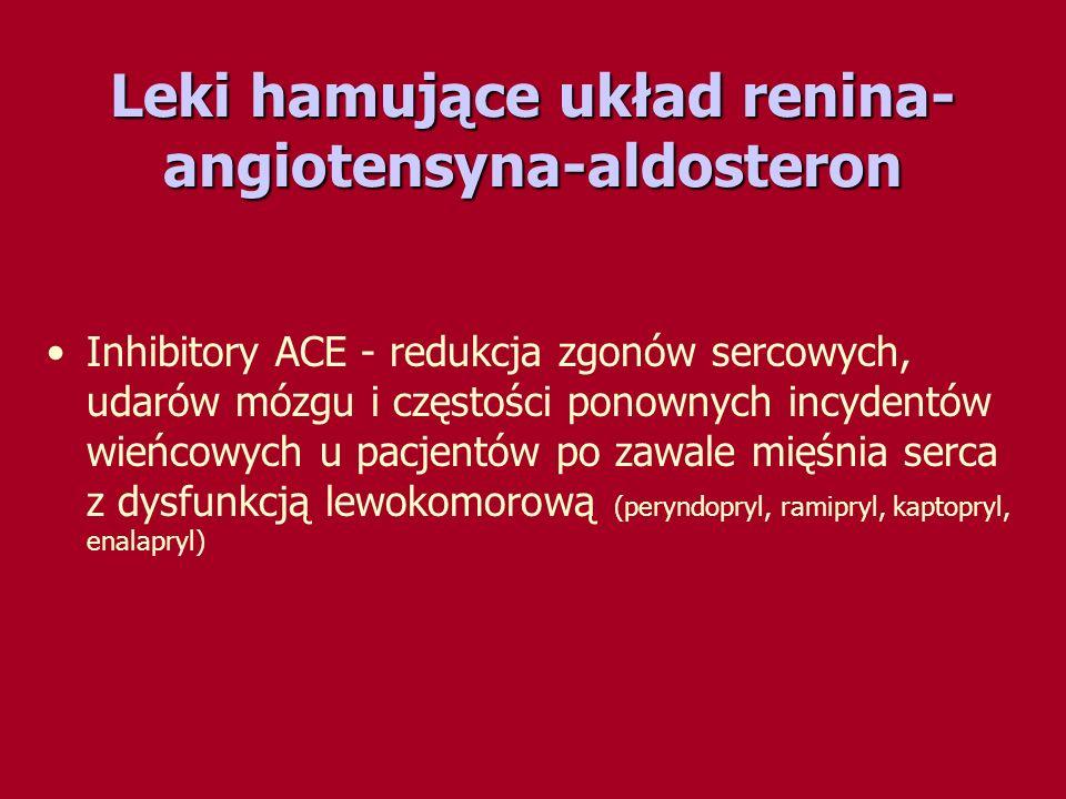 Leki hamujące układ renina- angiotensyna-aldosteron Inhibitory ACE - redukcja zgonów sercowych, udarów mózgu i częstości ponownych incydentów wieńcowy