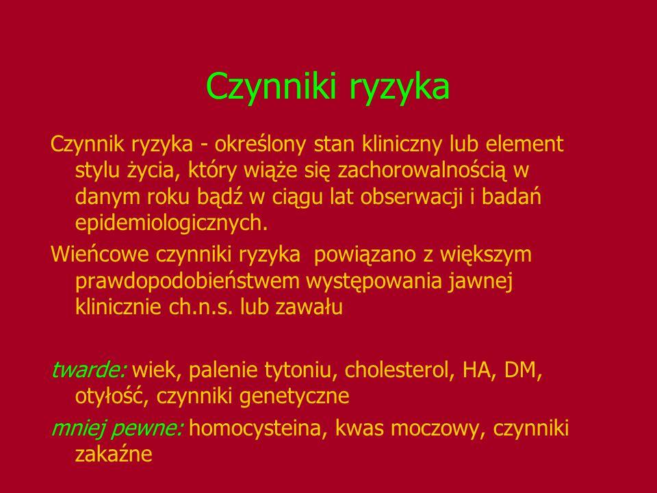 Czynniki ryzyka O większym znaczeniu styl życia: palenie papierosów biochemiczne: cholesterol całkowity i LDL, HDL, nadciśnienie, hiperglikemia, O mniejszym znaczeniu styl życia: dieta, aktywność fizyczna, alkohol, antykoncepcja u kobiet, osobowość, biochemiczne: TG, nadwaga, cznniki trombogenne, homocysteina, kwas moczowy
