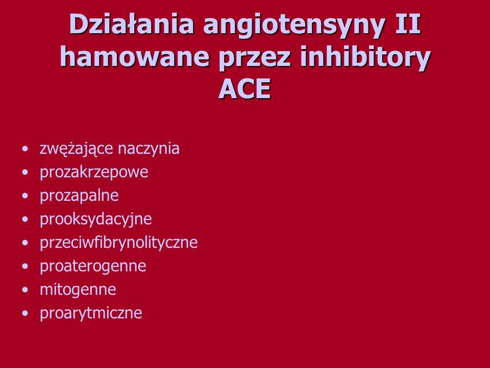 Działania angiotensyny II hamowane przez inhibitory ACE zwężające naczynia prozakrzepowe prozapalne prooksydacyjne przeciwfibrynolityczne proaterogenn