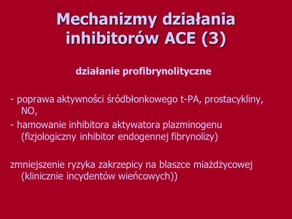 Mechanizmy działania inhibitorów ACE (3) działanie profibrynolityczne - poprawa aktywności śródbłonkowego t-PA, prostacykliny, NO, - hamowanie inhibit