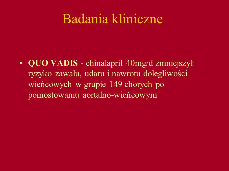Badania kliniczne QUO VADIS - chinalapril 40mg/d zmniejszył ryzyko zawału, udaru i nawrotu dolegliwości wieńcowych w grupie 149 chorych po pomostowani