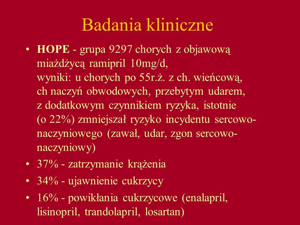 Badania kliniczne HOPE - grupa 9297 chorych z objawową miażdżycą ramipril 10mg/d, wyniki: u chorych po 55r.ż. z ch. wieńcową, ch naczyń obwodowych, pr