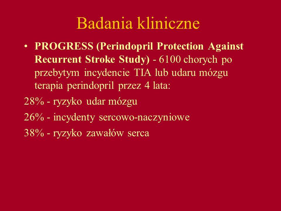 Badania kliniczne PROGRESS (Perindopril Protection Against Recurrent Stroke Study) - 6100 chorych po przebytym incydencie TIA lub udaru mózgu terapia