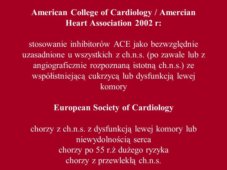 American College of Cardiology / Amercian Heart Association 2002 r: stosowanie inhibitorów ACE jako bezwzględnie uzasadnione u wszystkich z ch.n.s. (p