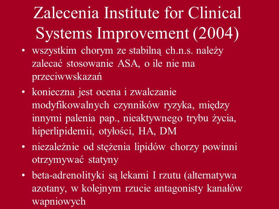 Zalecenia Institute for Clinical Systems Improvement (2004) wszystkim chorym ze stabilną ch.n.s. należy zalecać stosowanie ASA, o ile nie ma przeciwws