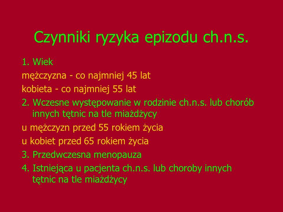 Postępowanie w ch.n.s Przed i równolegle z farmakoterapią a.