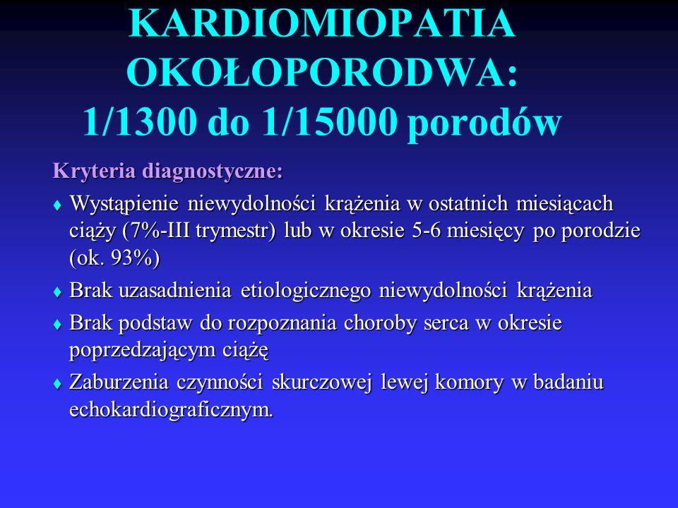 KARDIOMIOPATIA OKOŁOPORODWA: 1/1300 do 1/15000 porodów Kryteria diagnostyczne:  Wystąpienie niewydolności krążenia w ostatnich miesiącach ciąży (7%-III trymestr) lub w okresie 5-6 miesięcy po porodzie (ok.