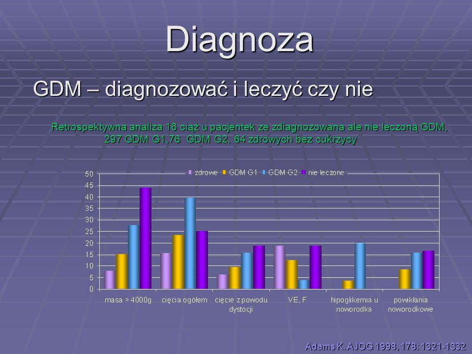 Diagnoza badanie grup ryzyka wykrycie około 50-60% z wszystkich GDM Koszt testów przesiewowy-diagnostyczny 2+3 diagnostyczny 3 koszty leczenia późno r
